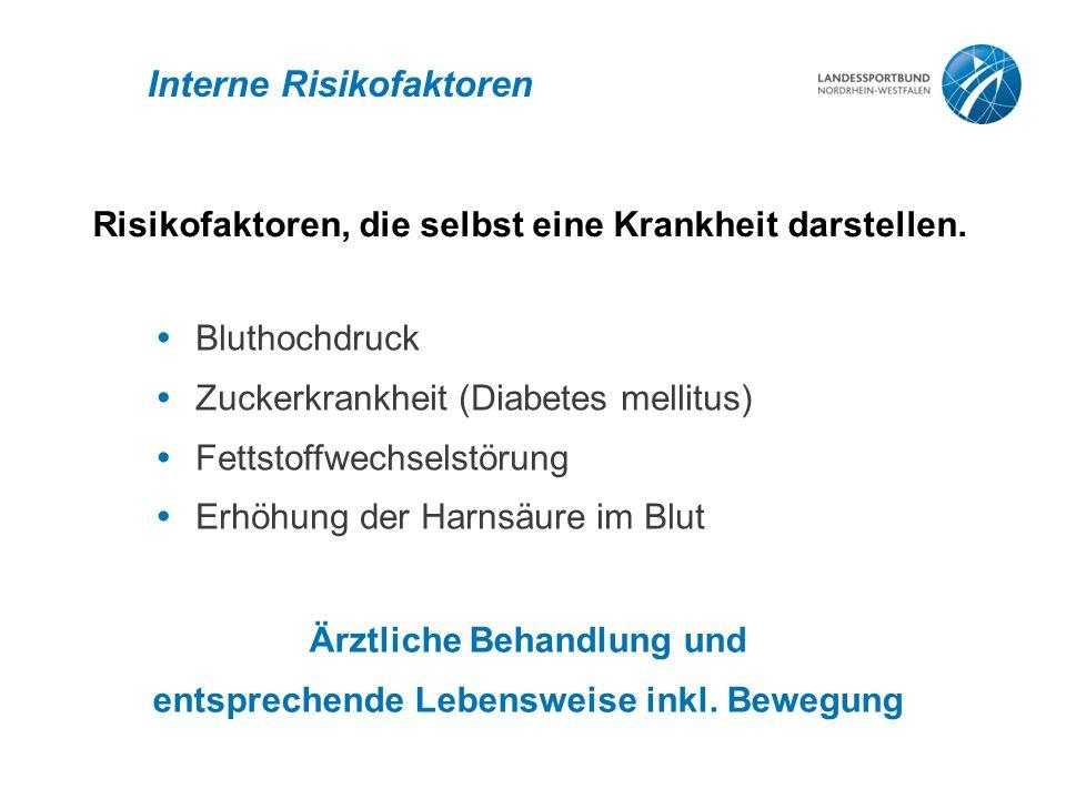 Interne Risikofaktoren