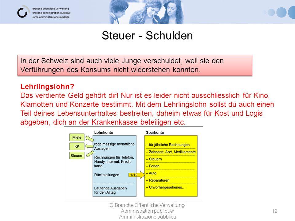 Steuer - Schulden In der Schweiz sind auch viele Junge verschuldet, weil sie den Verführungen des Konsums nicht widerstehen konnten.