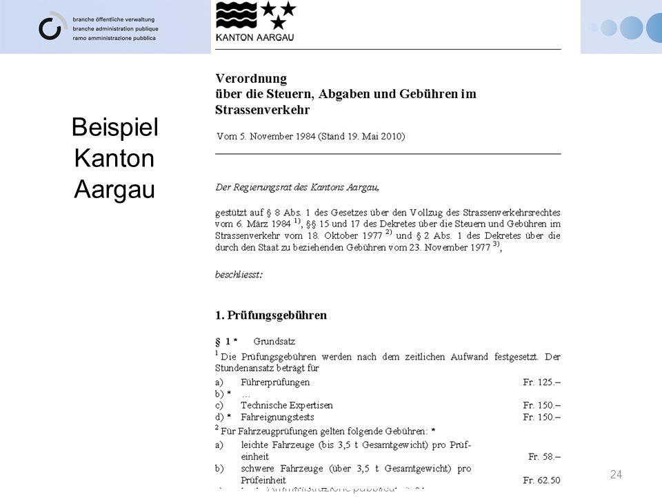 Beispiel Kanton Aargau