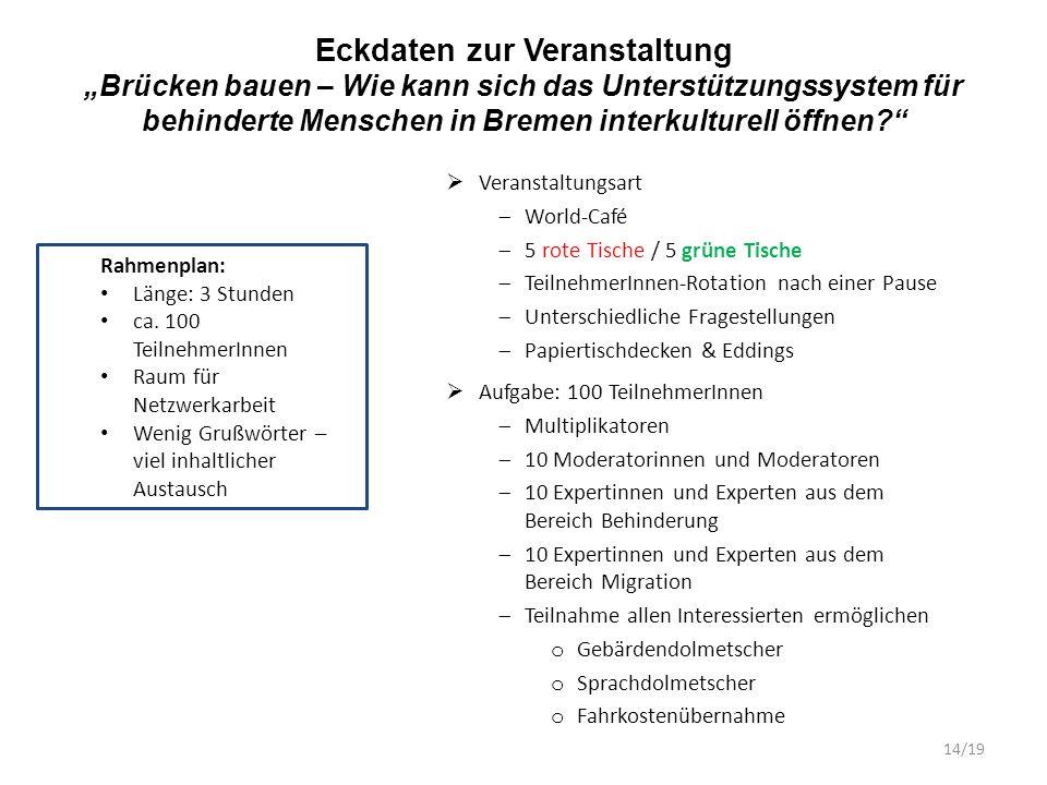 """Eckdaten zur Veranstaltung """"Brücken bauen – Wie kann sich das Unterstützungssystem für behinderte Menschen in Bremen interkulturell öffnen"""