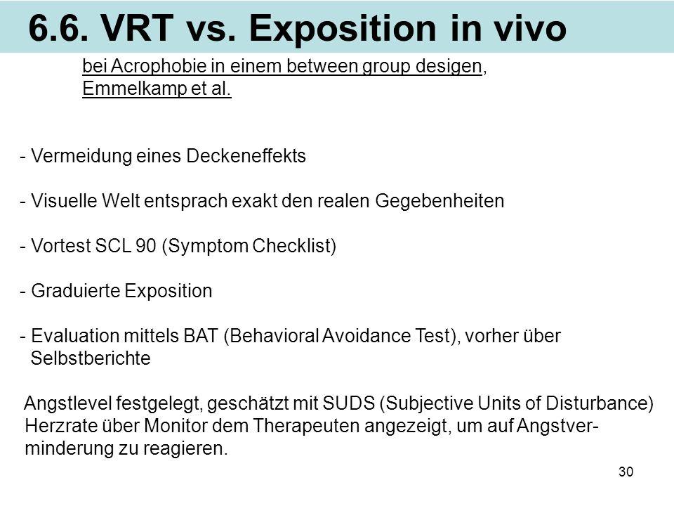 6.6. VRT vs. Exposition in vivo