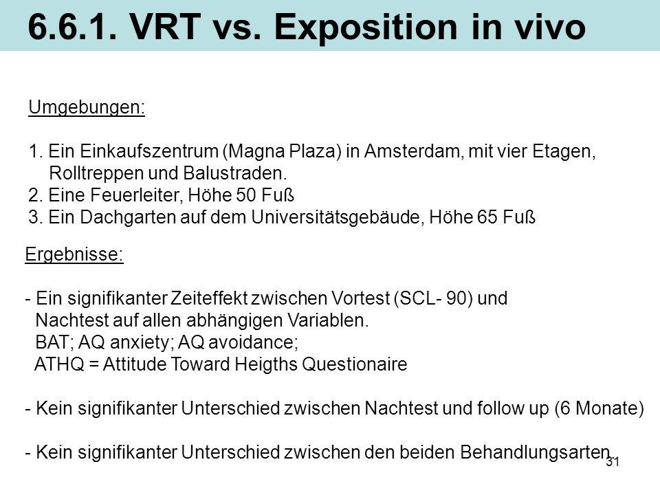 6.6.1. VRT vs. Exposition in vivo