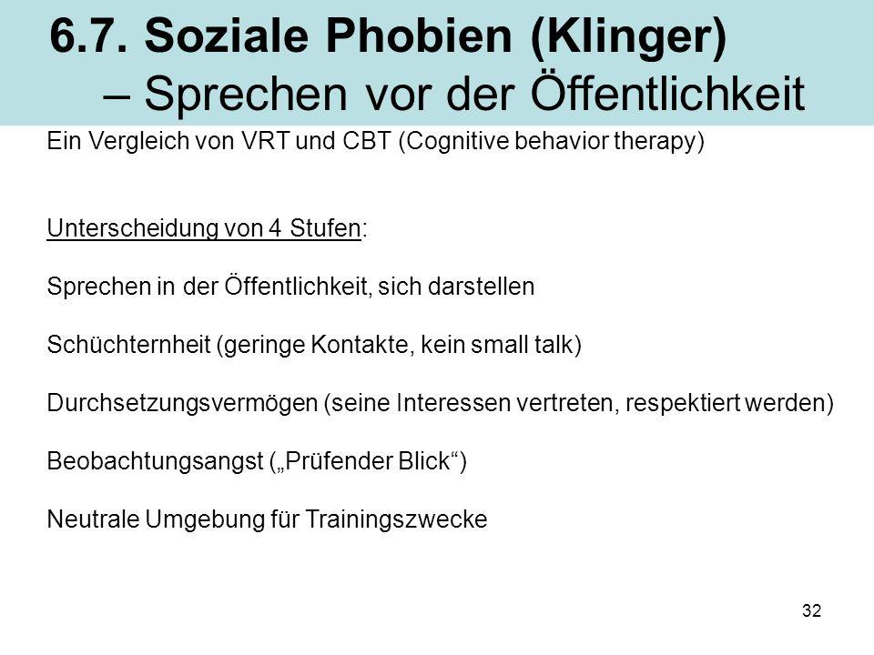 6.7. Soziale Phobien (Klinger) – Sprechen vor der Öffentlichkeit