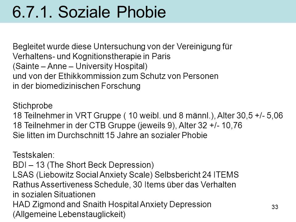 6.7.1. Soziale Phobie Begleitet wurde diese Untersuchung von der Vereinigung für. Verhaltens- und Kognitionstherapie in Paris.