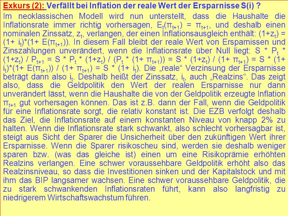 Exkurs (2): Verfällt bei Inflation der reale Wert der Ersparnisse S(i)
