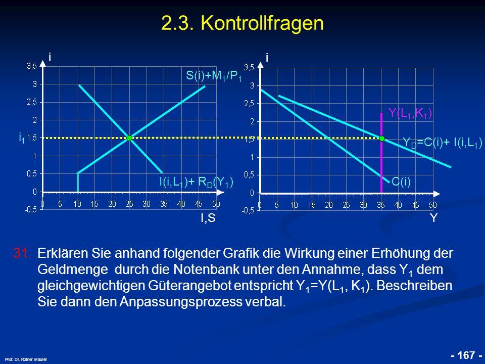 2.3. Kontrollfragen i. i. S(i)+M1/P1. Y(L1,K1) i1. YD=C(i)+ I(i,L1) I(i,L1)+ RD(Y1) C(i) I,S.