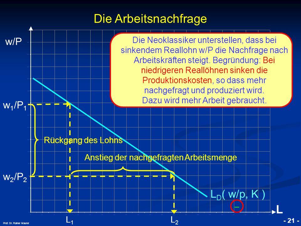 Die Arbeitsnachfrage L LD( w/p, K ) w/P w1/P1 w2/P2