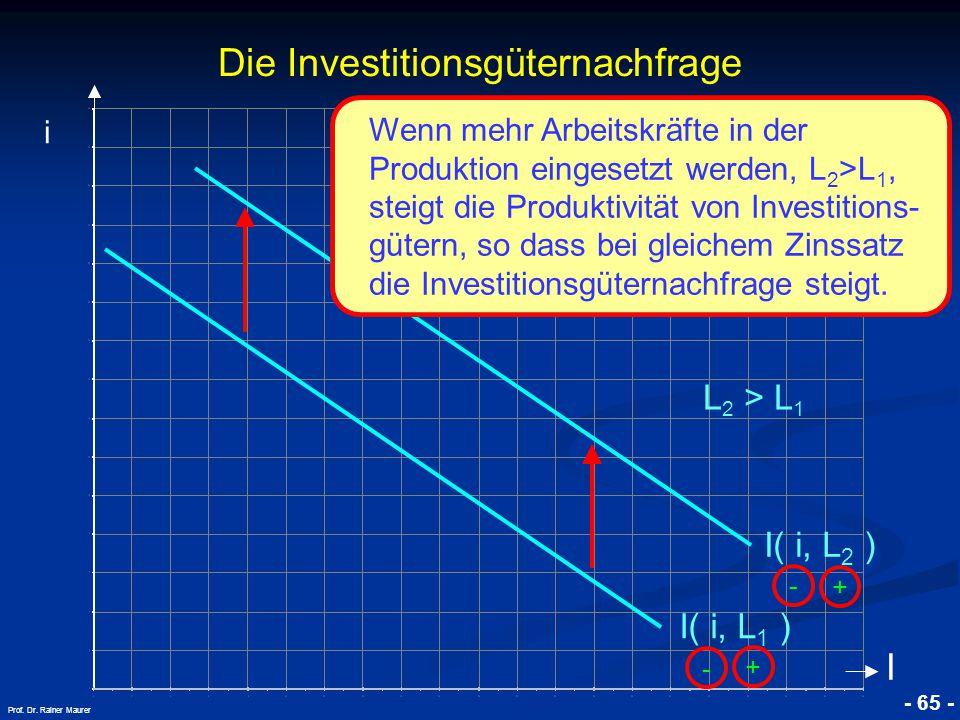 Die Investitionsgüternachfrage