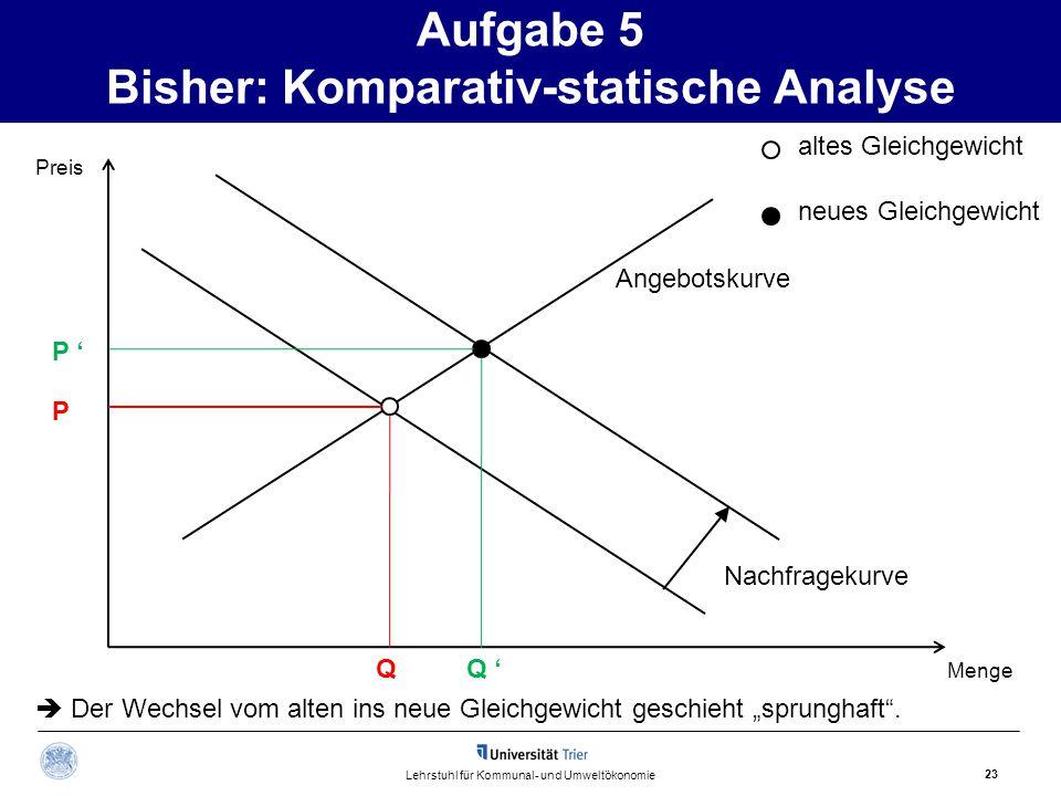 Aufgabe 5 Bisher: Komparativ-statische Analyse