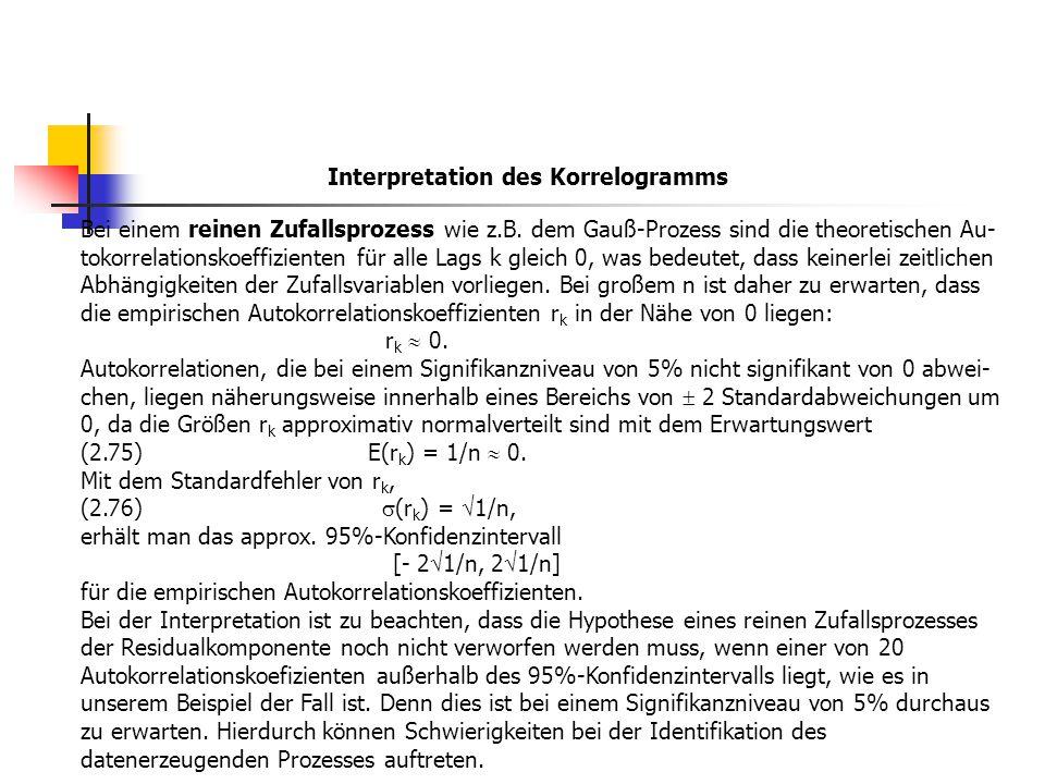 Interpretation des Korrelogramms