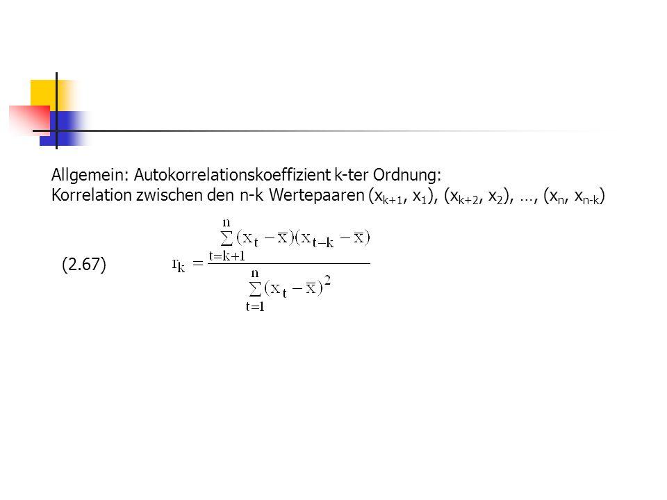 Allgemein: Autokorrelationskoeffizient k-ter Ordnung: