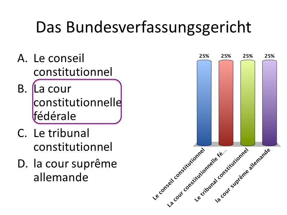 Das Bundesverfassungsgericht