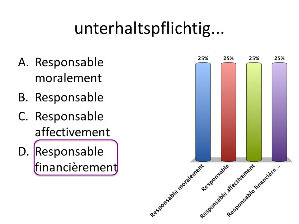 unterhaltspflichtig... Responsable moralement Responsable