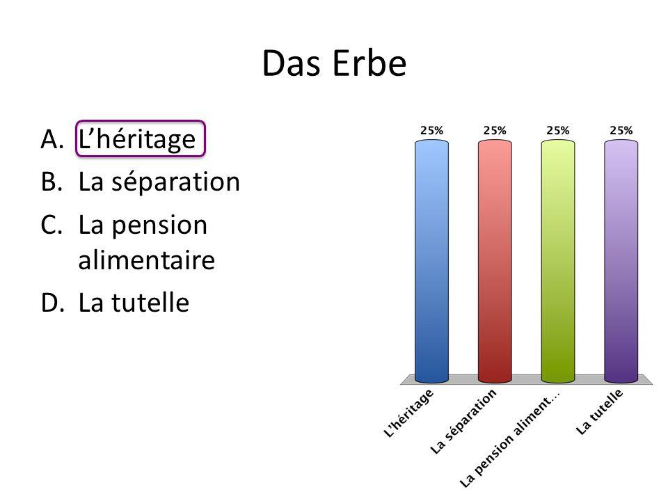 Das Erbe L'héritage La séparation La pension alimentaire La tutelle
