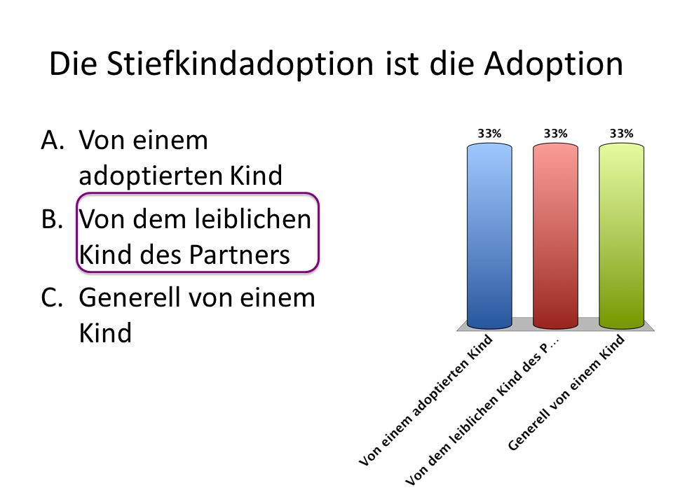 Die Stiefkindadoption ist die Adoption