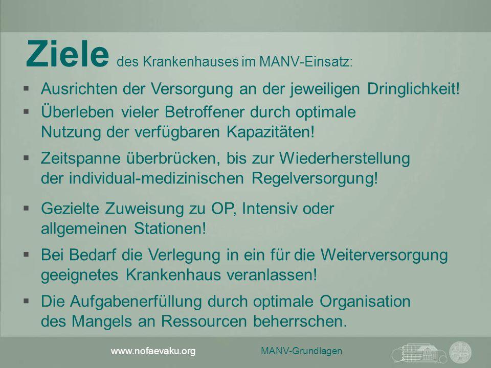 Ziele des Krankenhauses im MANV-Einsatz: