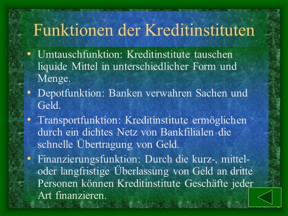 Funktionen der Kreditinstituten