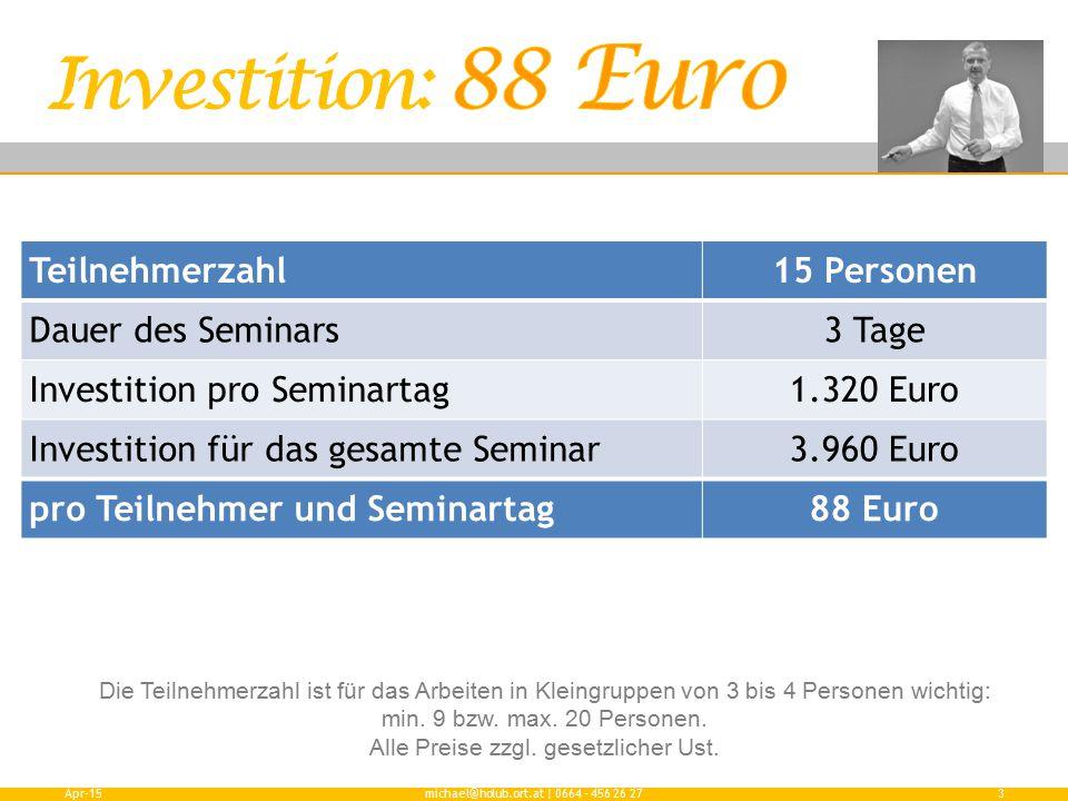 Investition: 88 Euro Teilnehmerzahl 15 Personen Dauer des Seminars