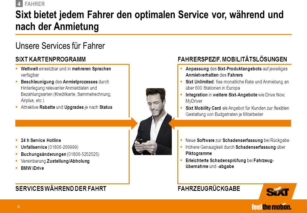 4 FAHRER. Die Sixt-Kundenkarten bieten Ihnen und Ihren Mitarbeitern attraktive Vorteile, sowie eine beschleunigte Anmietung.