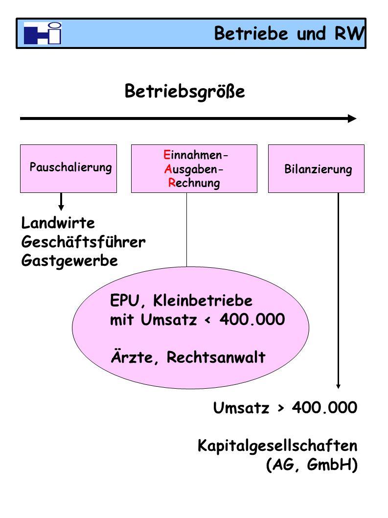 Betriebe und RW Betriebsgröße Landwirte Geschäftsführer Gastgewerbe