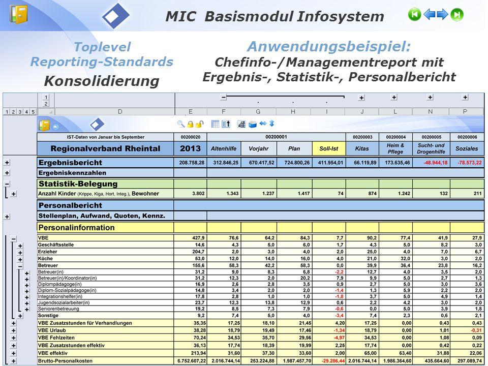 MIC Basismodul Infosystem Anwendungsbeispiel: Konsolidierung