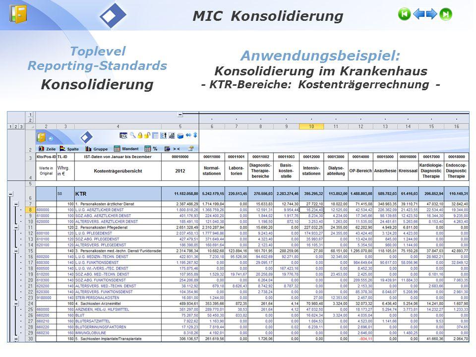 Konsolidierung im Krankenhaus - KTR-Bereiche: Kostenträgerrechnung -