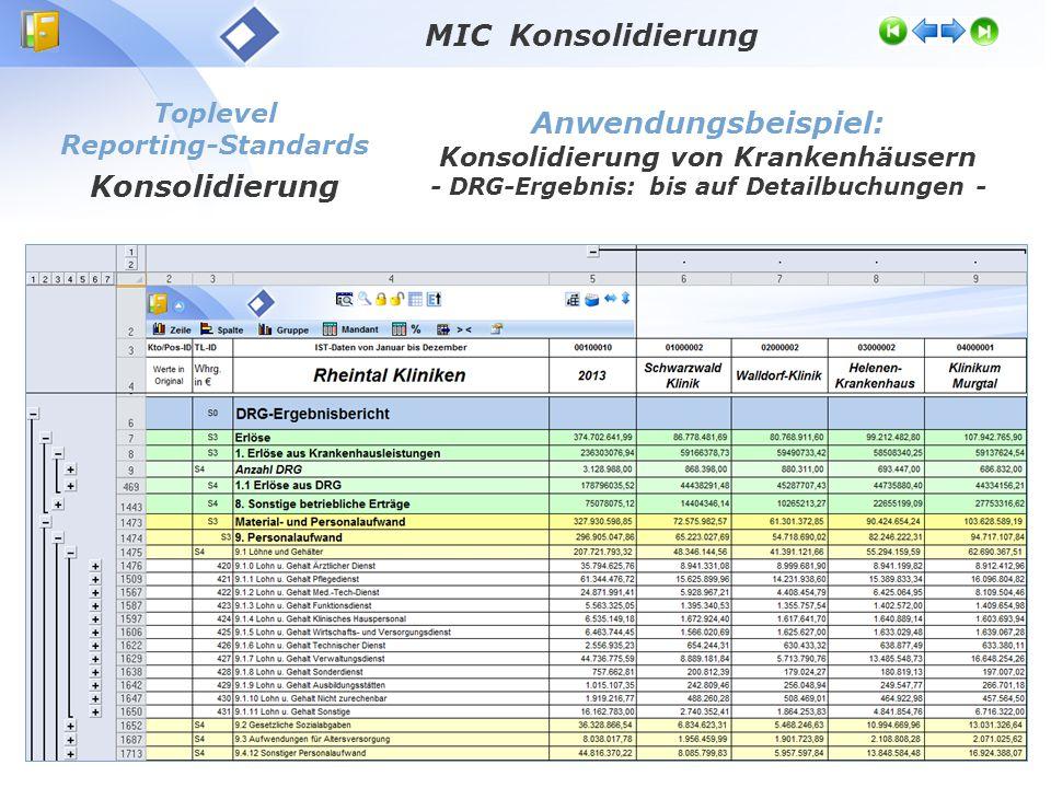 MIC Konsolidierung Konsolidierung Anwendungsbeispiel: