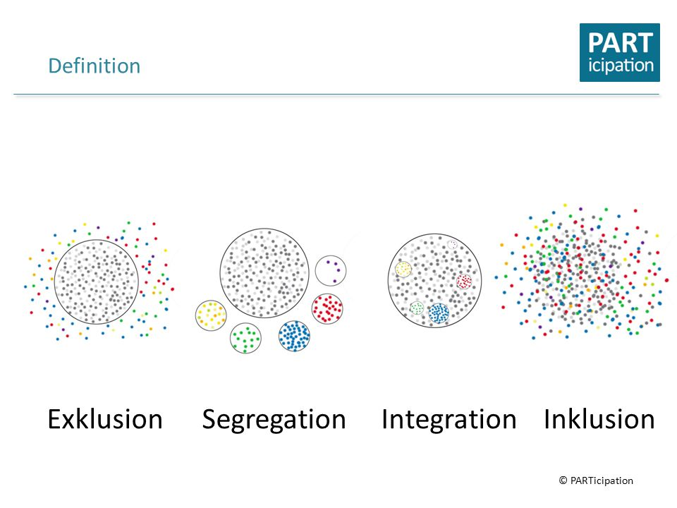 PARTicipation Basis Workshop Inklusion