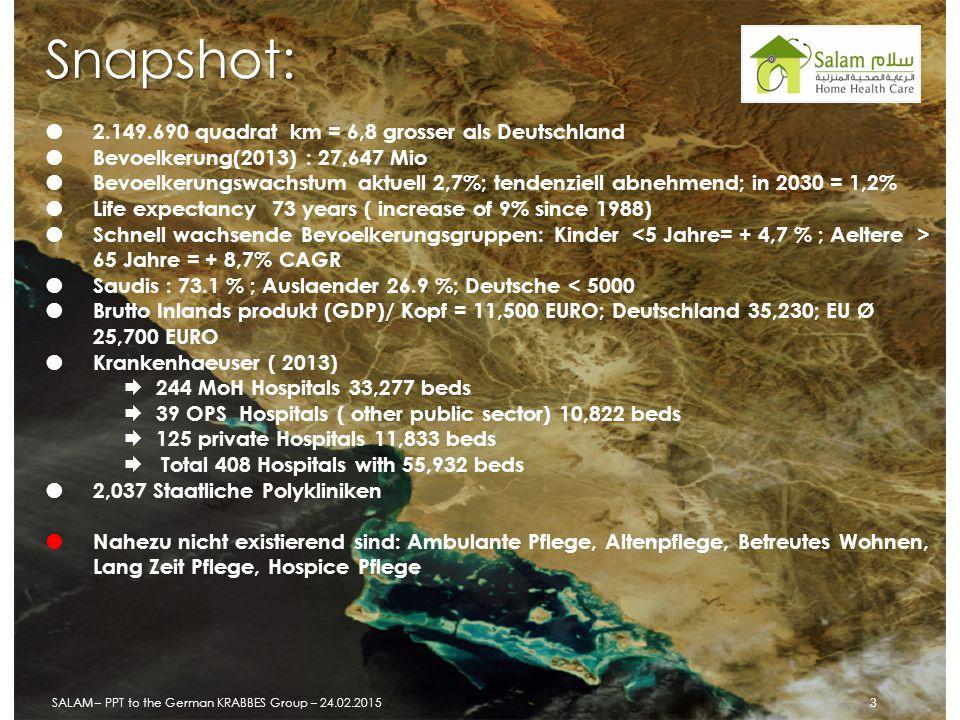 Snapshot: 2.149.690 quadrat km = 6,8 grosser als Deutschland