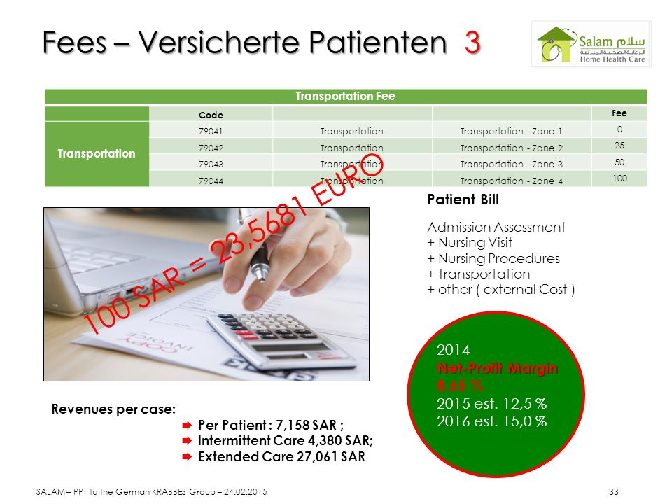 Fees – Versicherte Patienten 3