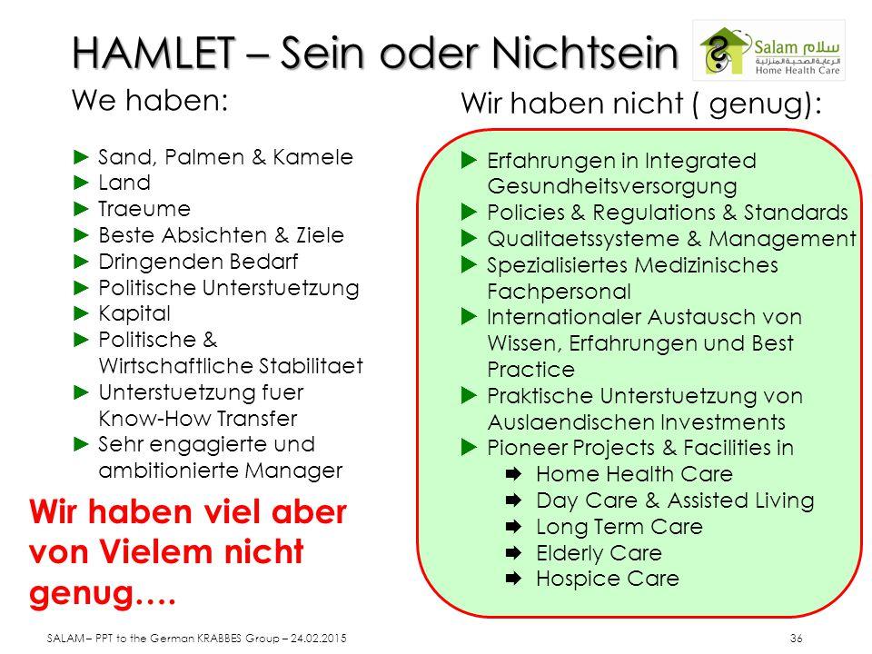 HAMLET – Sein oder Nichtsein