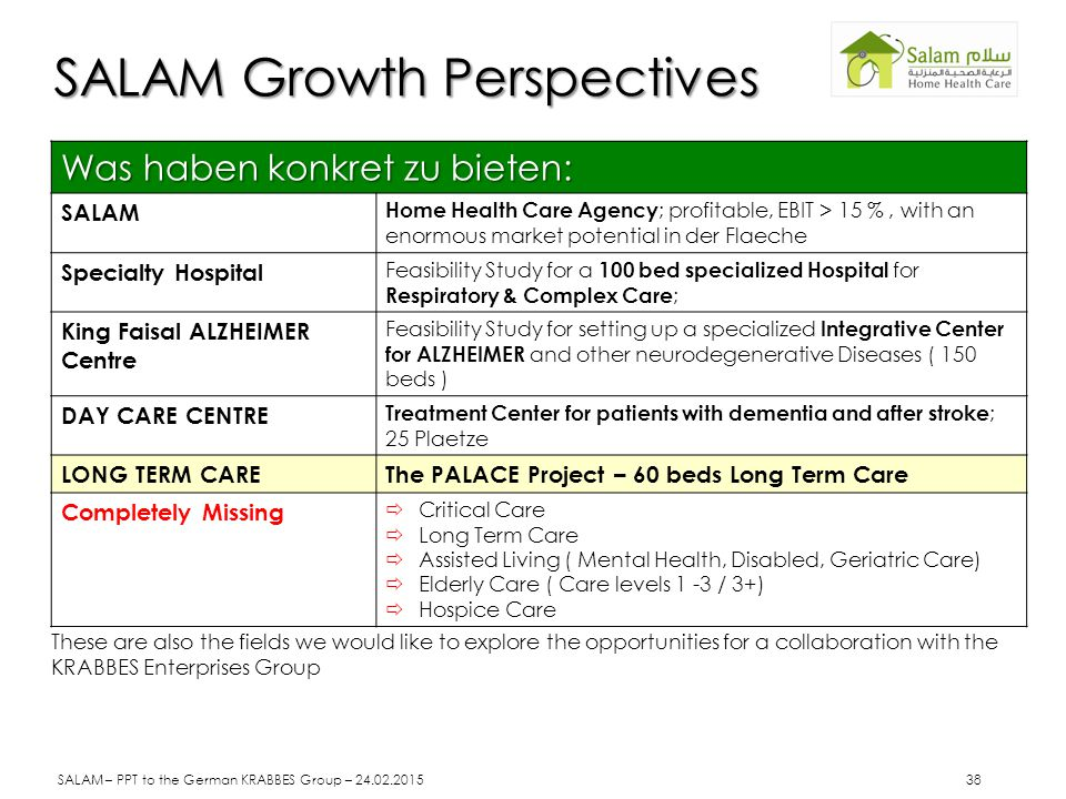 SALAM Growth Perspectives