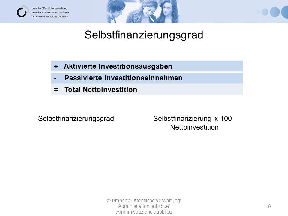 Selbstfinanzierungsgrad