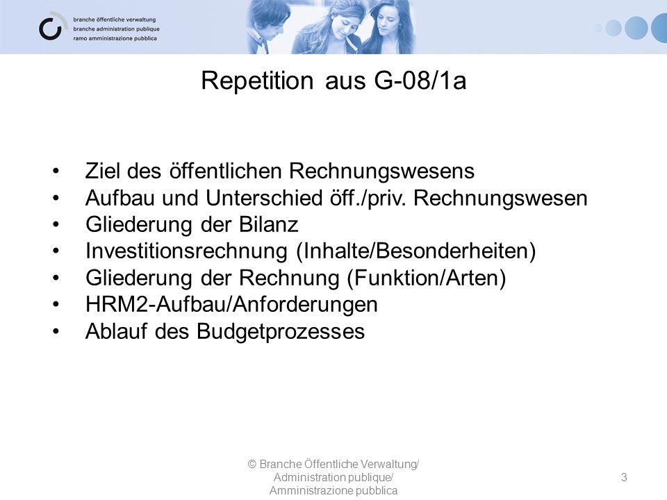 Repetition aus G-08/1a Ziel des öffentlichen Rechnungswesens