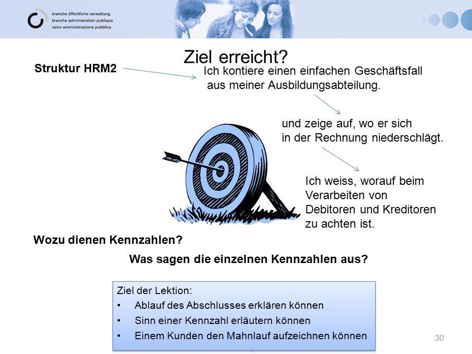 Ziel erreicht Struktur HRM2