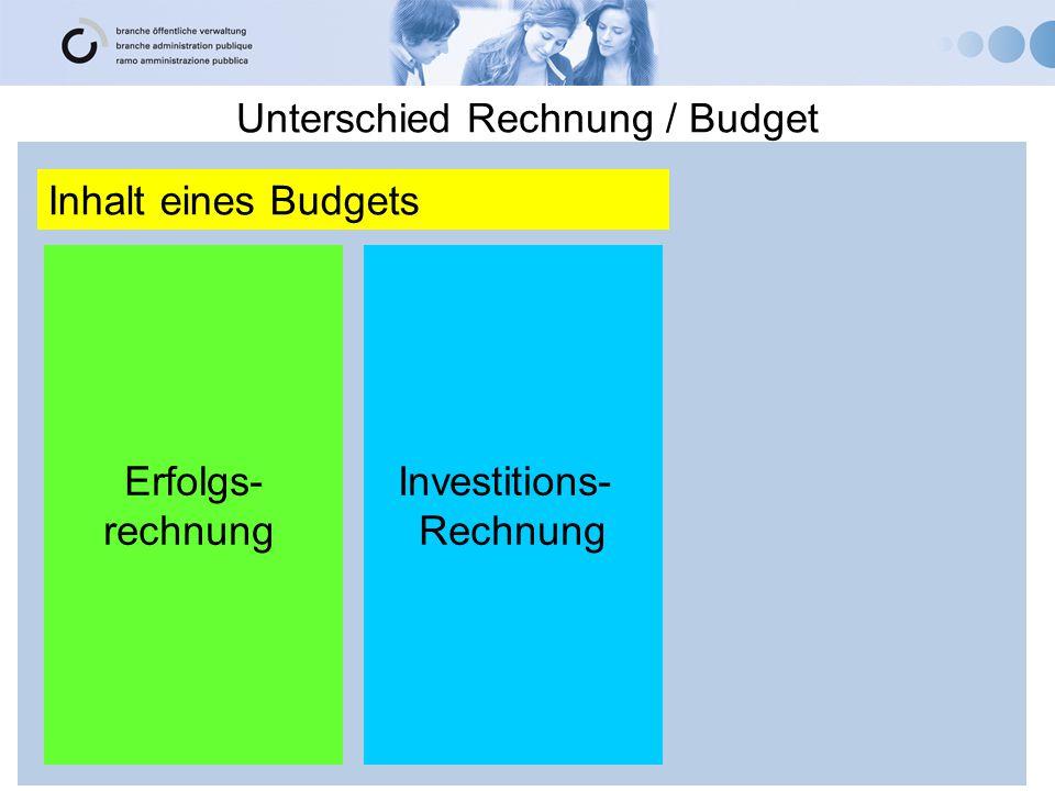 Unterschied Rechnung / Budget