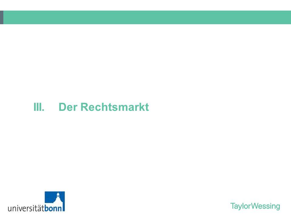 III. Der Rechtsmarkt