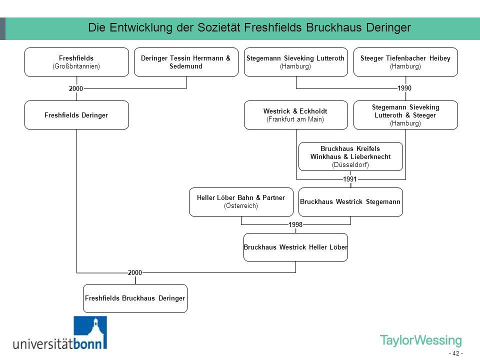 Die Entwicklung der Sozietät Freshfields Bruckhaus Deringer