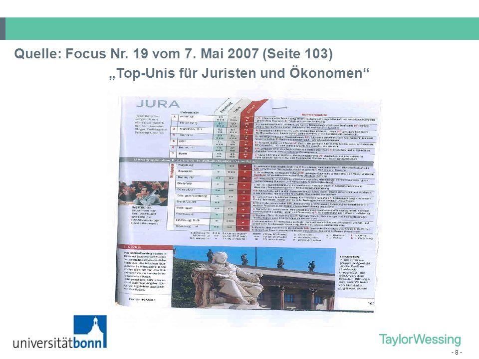 """""""Top-Unis für Juristen und Ökonomen"""