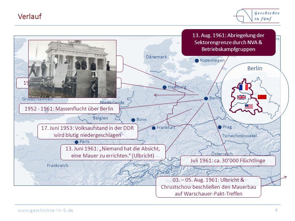 Verlauf 13. Aug. 1961: Abriegelung der Sektorengrenze durch NVA & Betriebskampfgruppen. London. Paris.