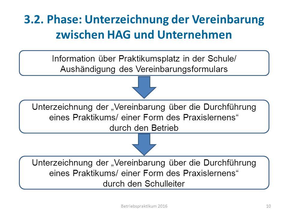 3.2. Phase: Unterzeichnung der Vereinbarung zwischen HAG und Unternehmen