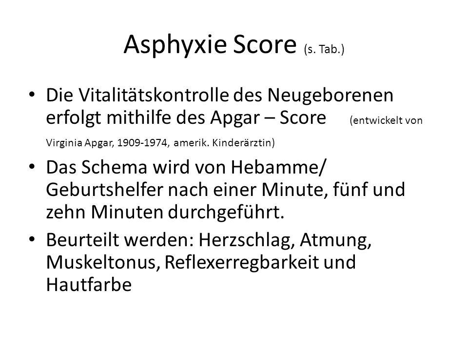 Asphyxie Score (s. Tab.)