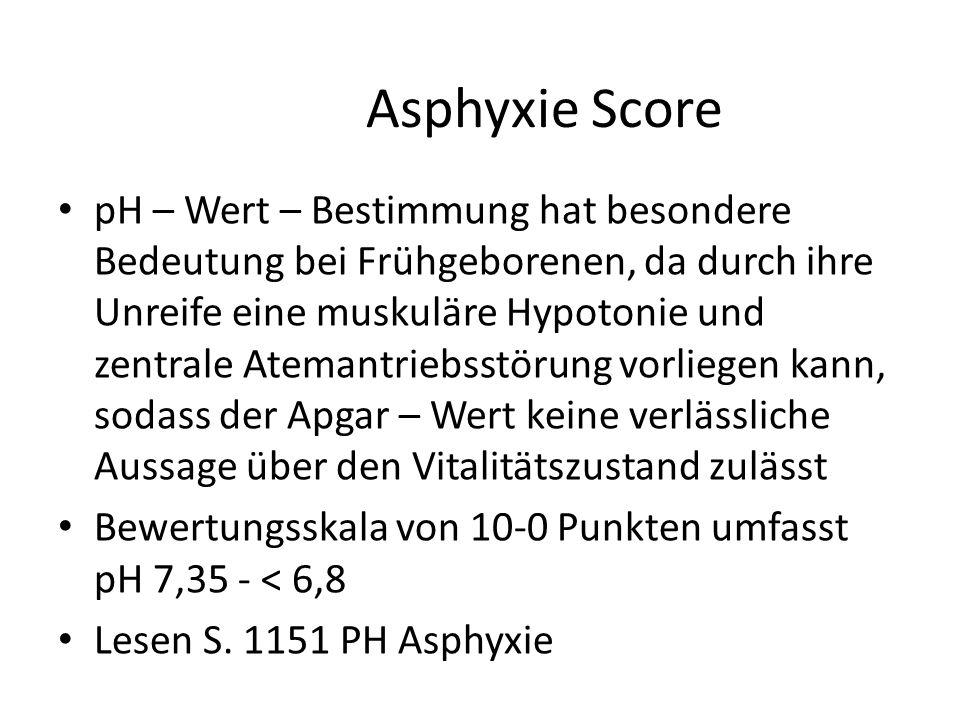 Asphyxie Score