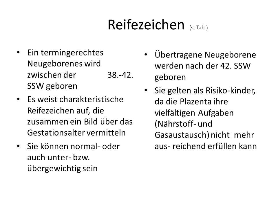 Reifezeichen (s. Tab.) Ein termingerechtes Neugeborenes wird zwischen der 38.-42. SSW geboren.