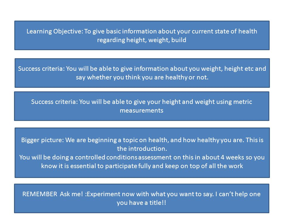 Learning Objective: To give basic information about your current state of health regarding height, weight, build