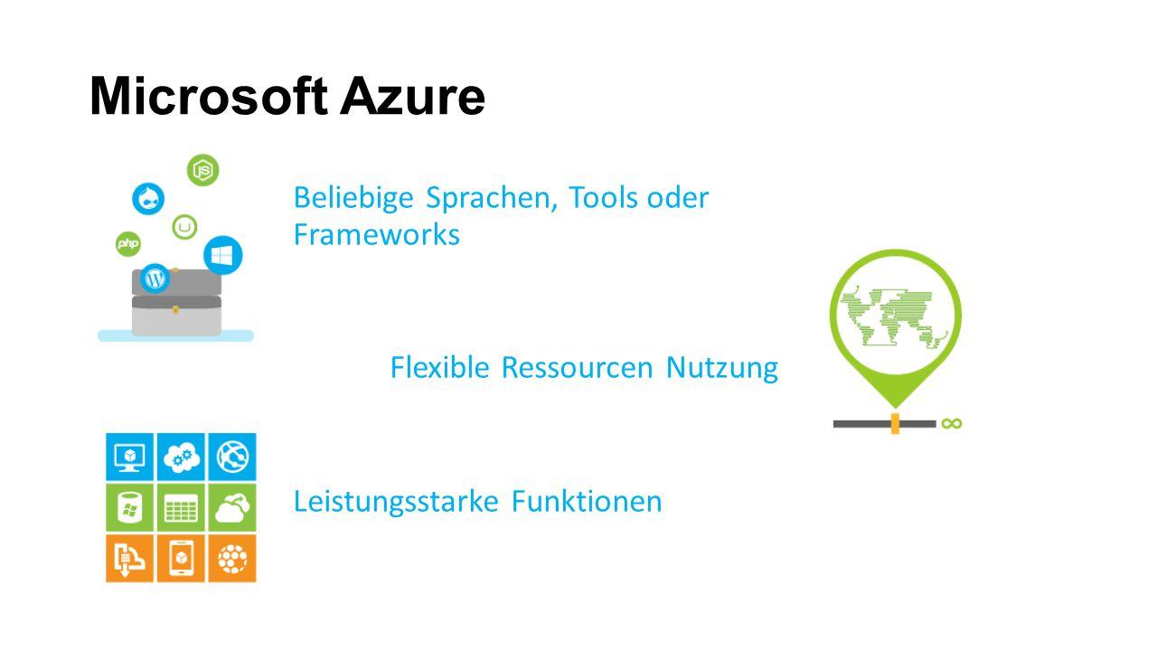 Microsoft Azure Beliebige Sprachen, Tools oder Frameworks
