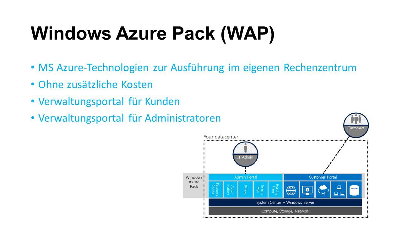 Windows Azure Pack (WAP)