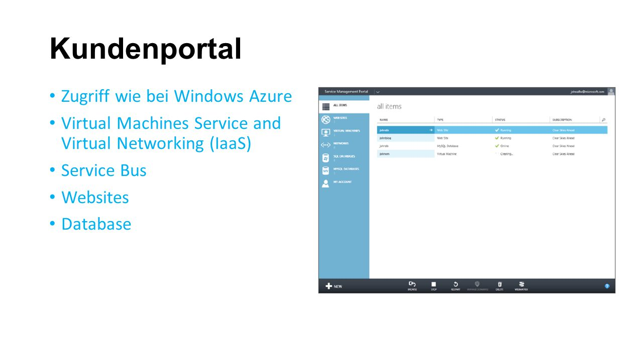 Kundenportal Zugriff wie bei Windows Azure