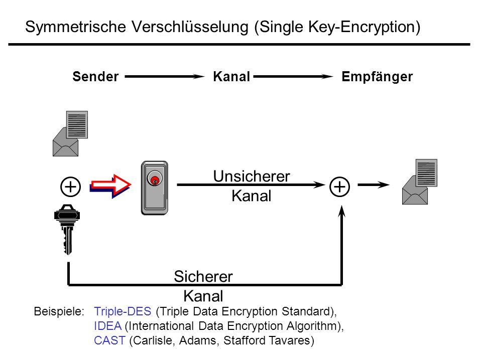 Symmetrische Verschlüsselung (Single Key-Encryption)