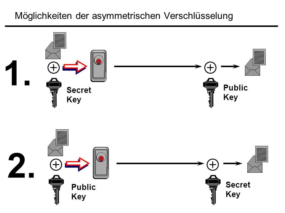 Möglichkeiten der asymmetrischen Verschlüsselung